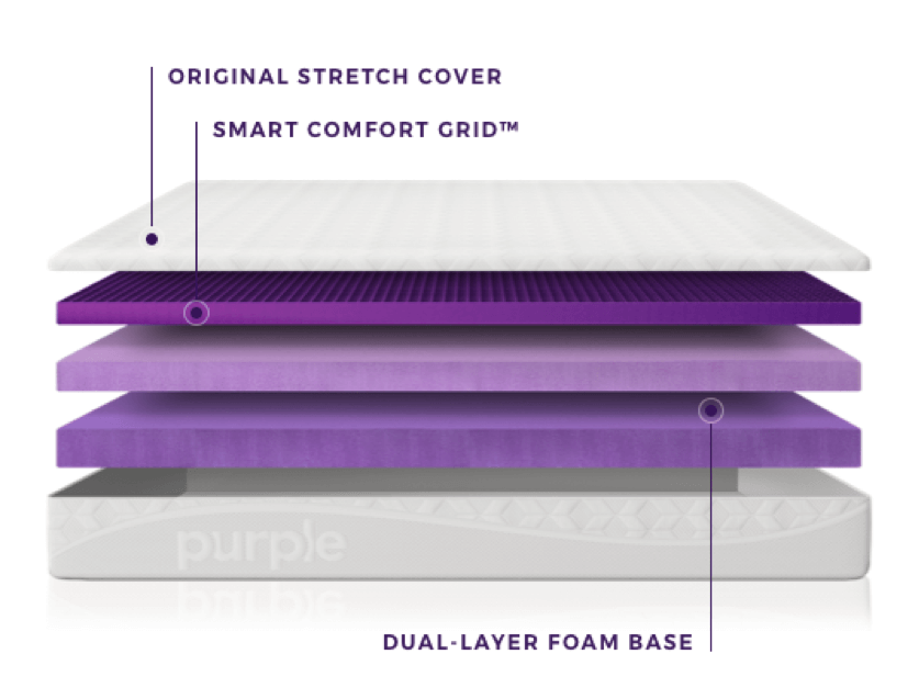 The original purple mattress with cross section view